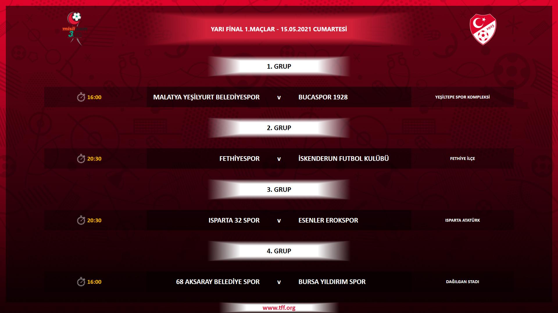 2.Lig'in  son 2 takımı kim olacak?